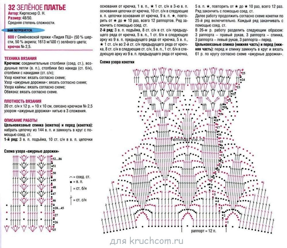 крючком платья схема описание детские