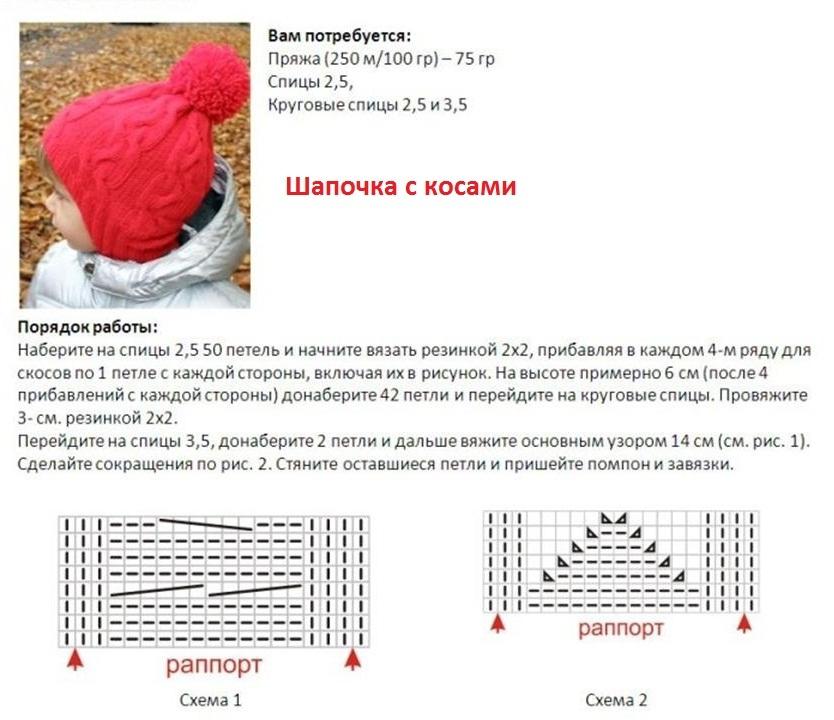 Схема вязания шапки с ушками спицами для детей 14