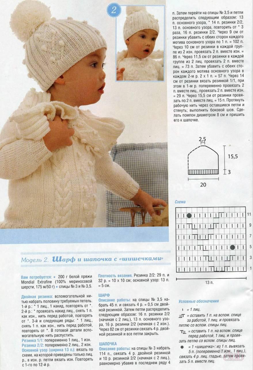 Схема вязания шапки для девочки спицами для начинающих