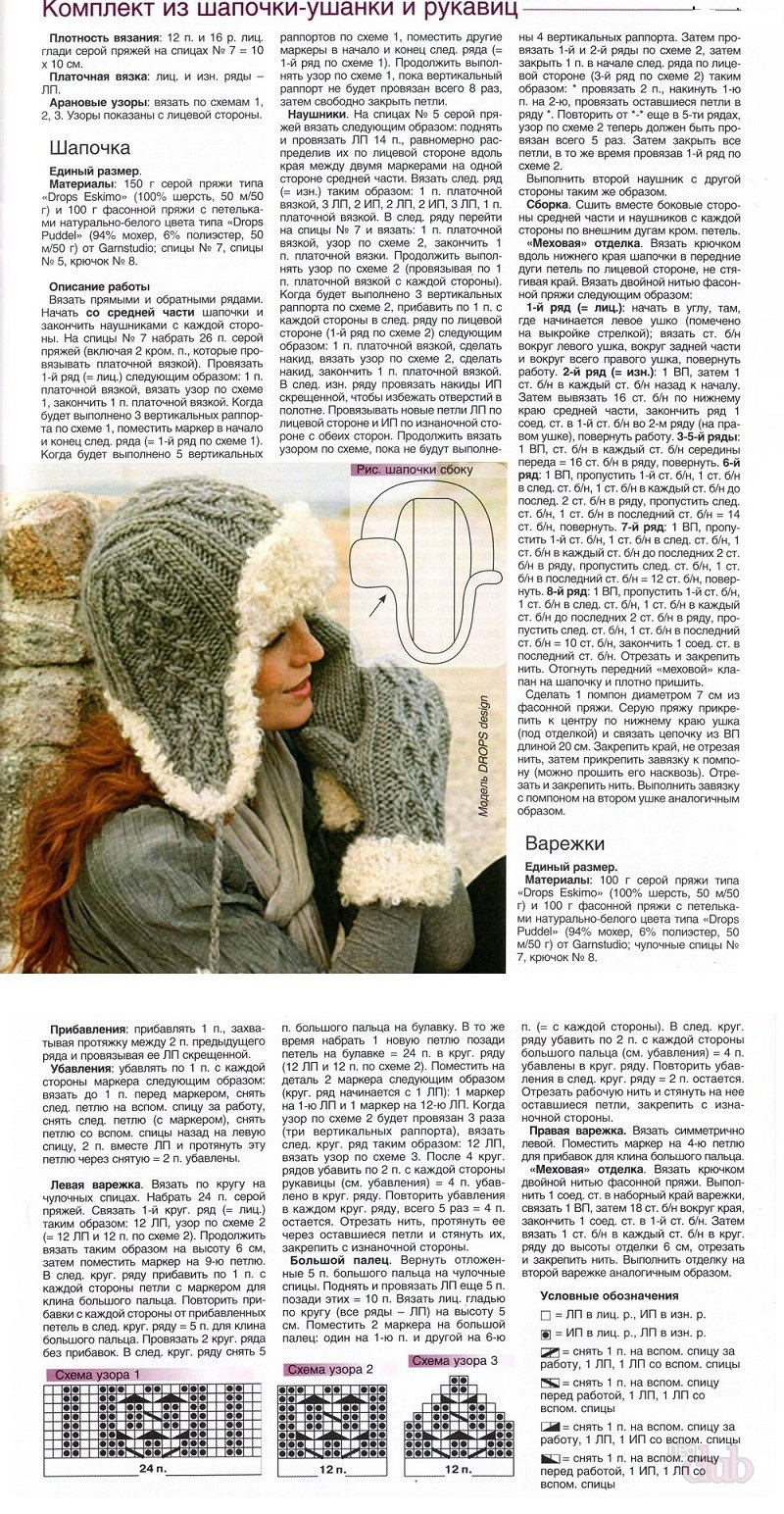 Вязание зимняя женская шапка схема и описание