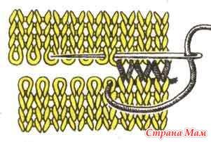 Горизонтальный трикотажный шов вязание 593