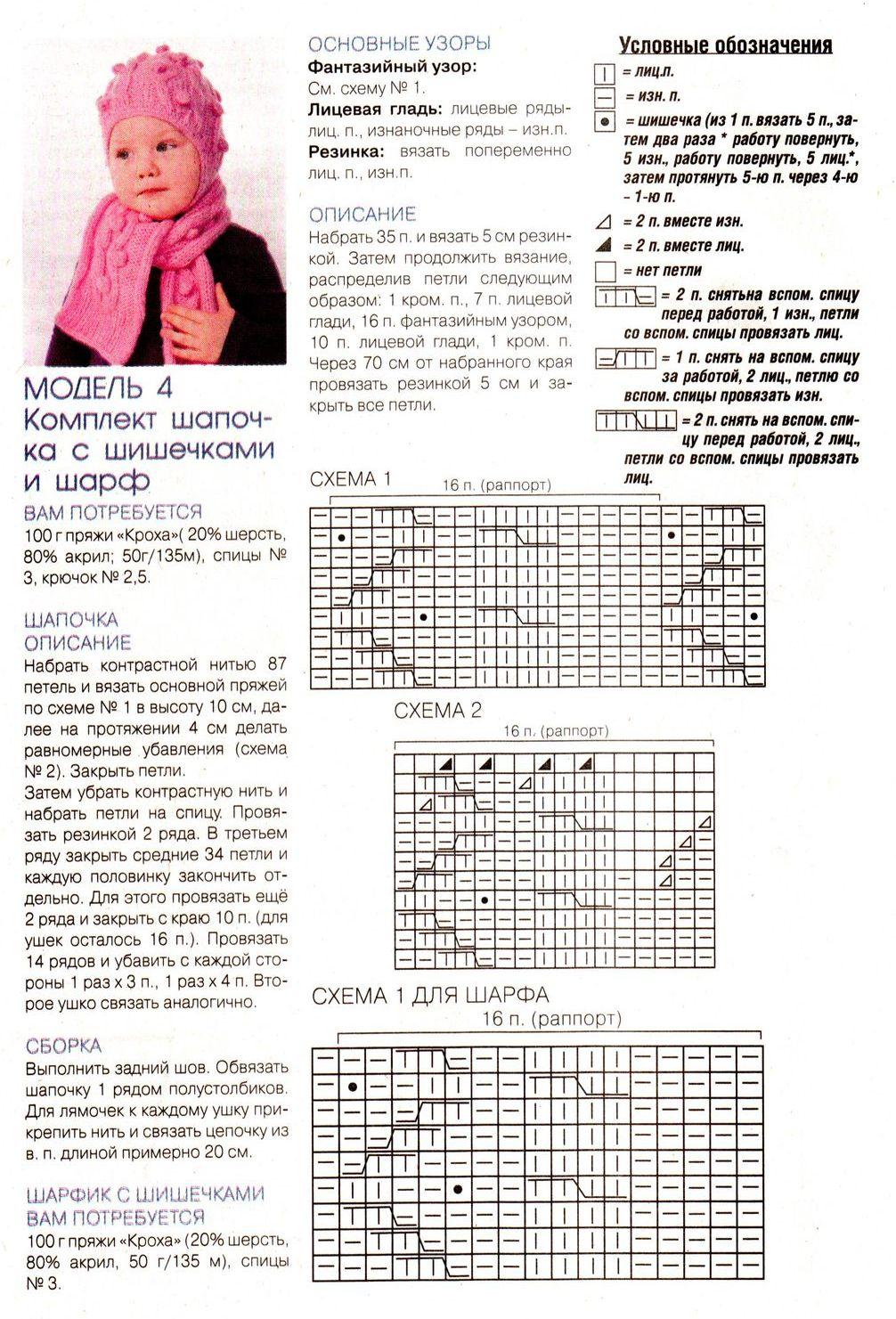 Ажурные шапочки спицами для девочек схемы и описание