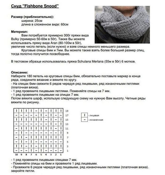 Вязание шарфа спицами с подробной схемой